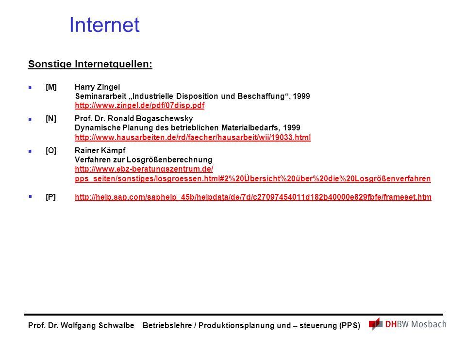 Internet Sonstige Internetquellen: [M] Harry Zingel